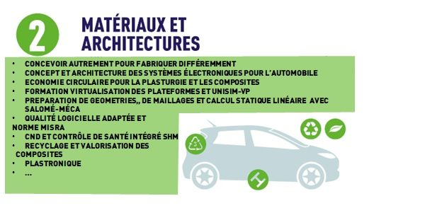 formations_materiaux