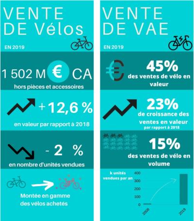 infographie_velo_VAE
