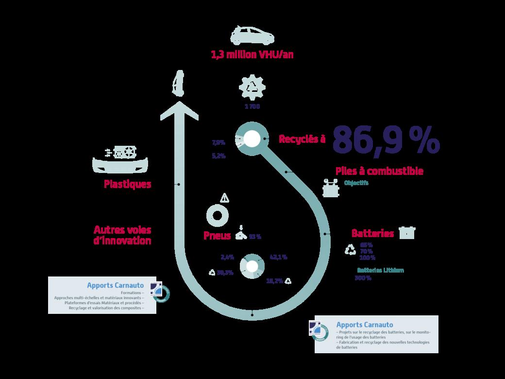 infographie_recyclage_kolza