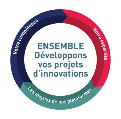 Accompagner l'innovation des entreprises